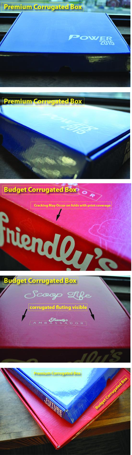 Premium vs Budget Corrugated boxes